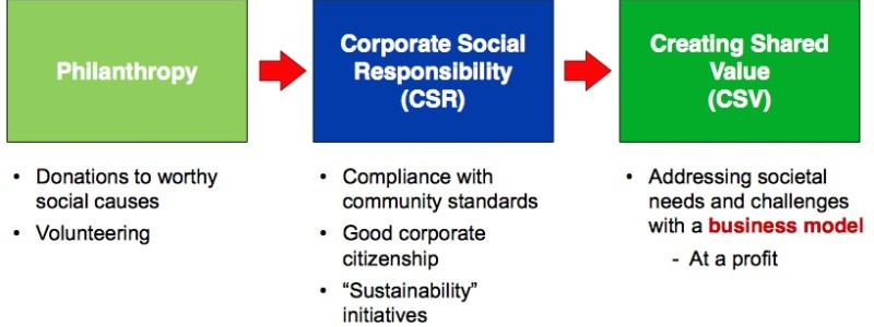 Role_Business_Society